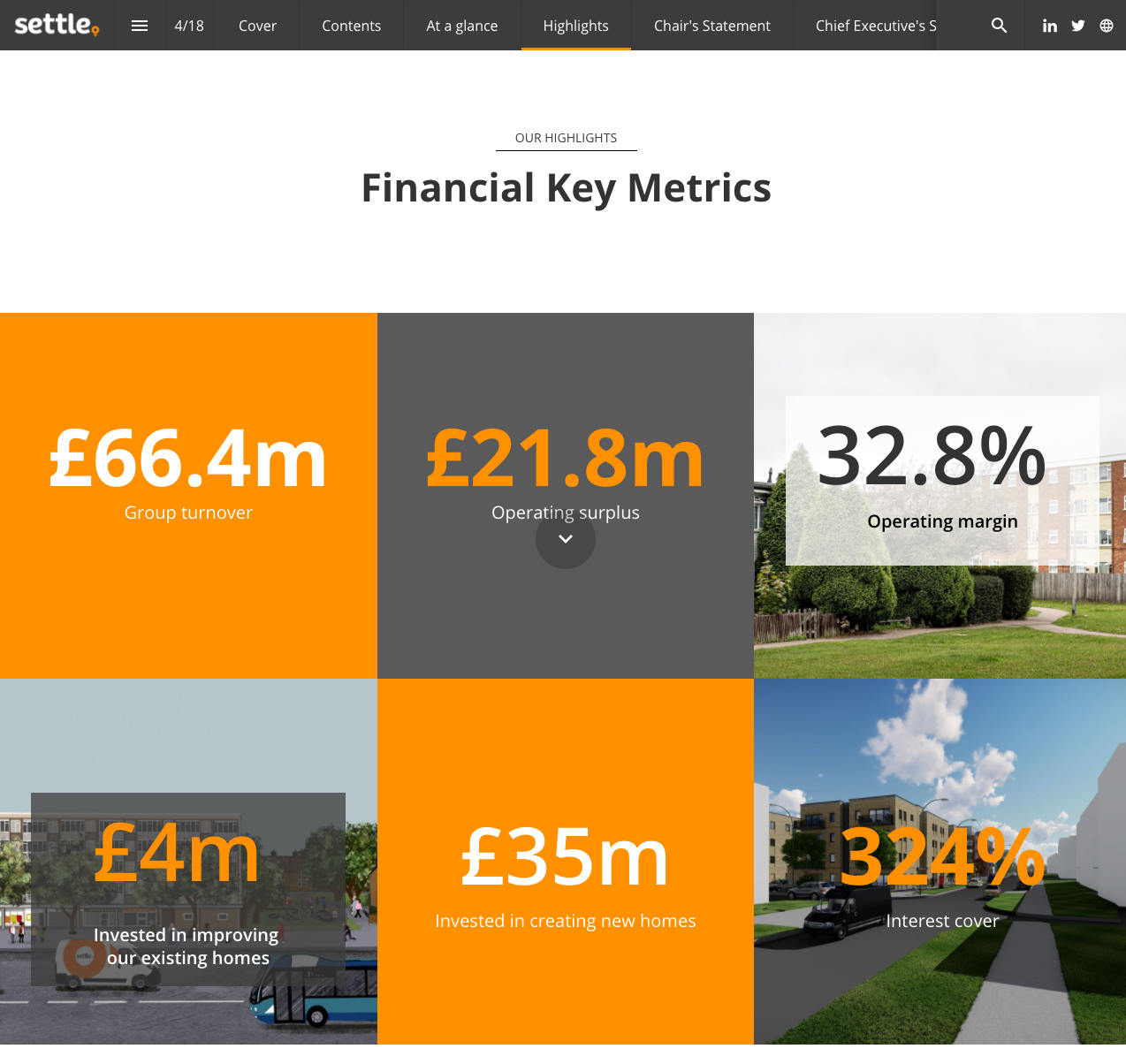 settle annual report - key highlights